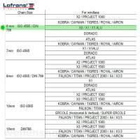 Lofrans Kettennuss 6mm X0, X1, X1 ALU, Bild 3