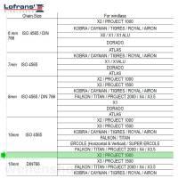 Lofrans Kettennuss 10 mm X2 | PROJECT 1000 für Ankerwinde Bild 3