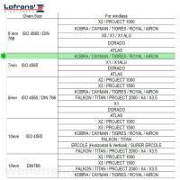 Lofrans Kettennuss 7mm KOBRA CAYMAN TIGRES ROYAL AIRON Bild 3
