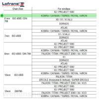 Lofrans Kettennuss 6 mm KOBRA CAYMAN TIGRES ROYAL AIRON Bild 3