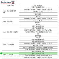 Lofrans Kettennuss DIN 766 10 mm X3 | PROJECT 1500 Bild 3