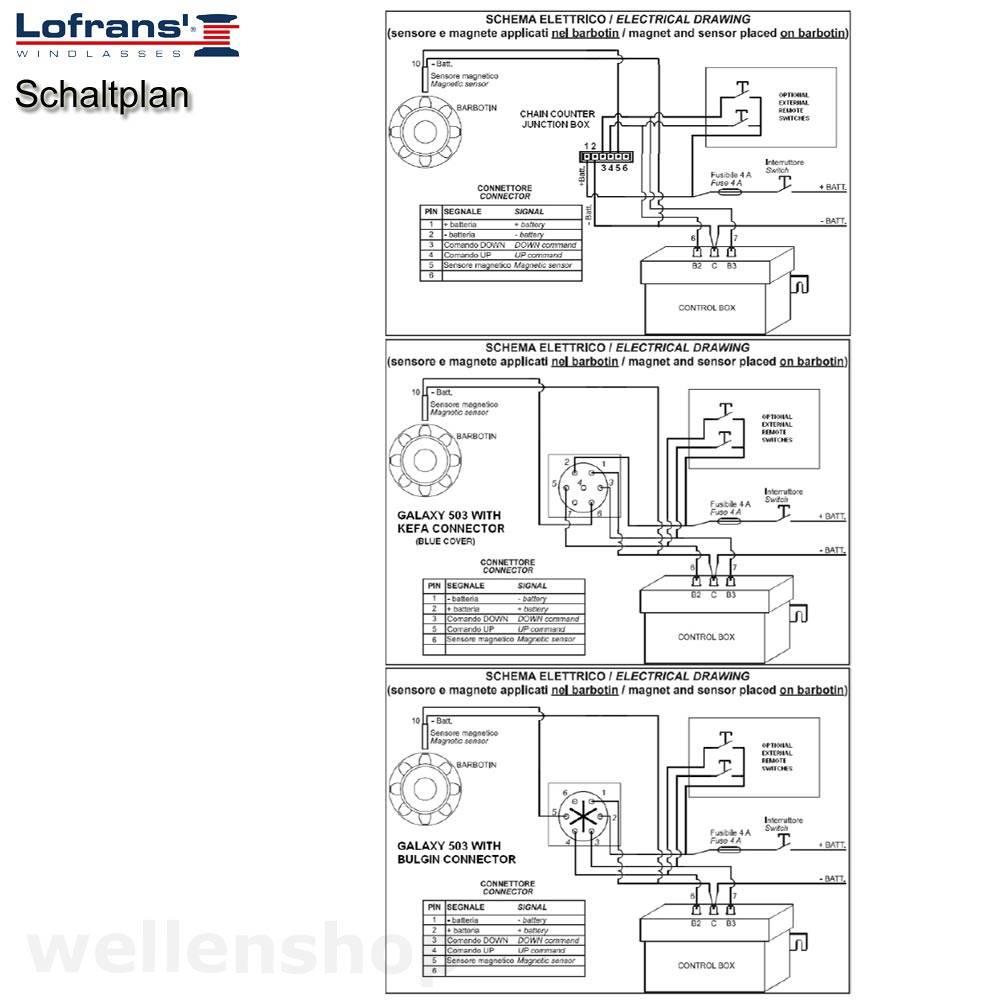 Lofrans Galaxy 503 Kettenzähler LCD Fernbedienung